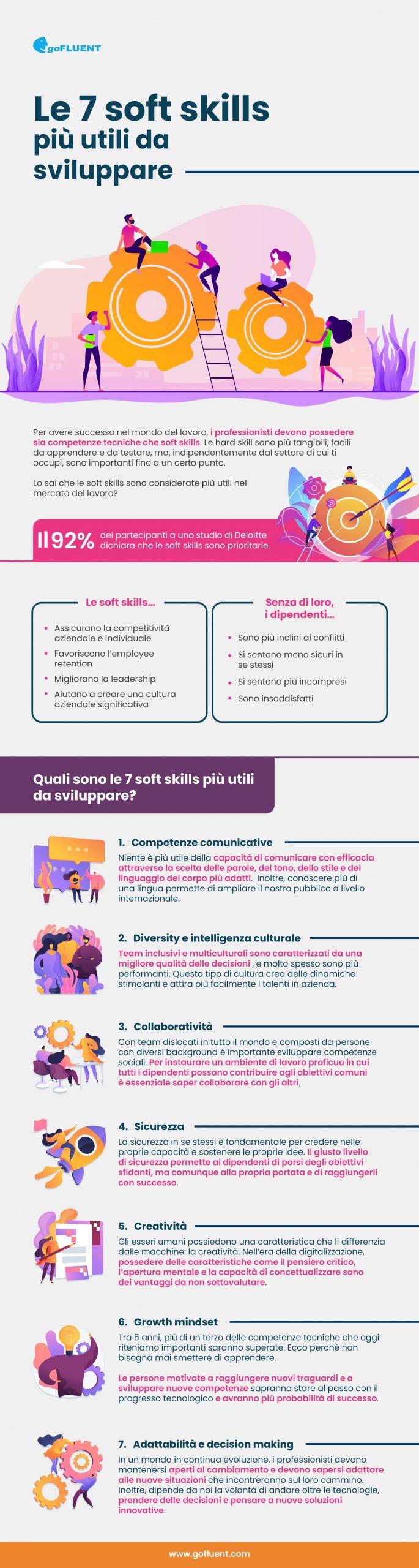 Infografica - le 7 soft skills più utili da sviluppare