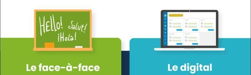 L'apprentissage digital est-il aussi efficace que l'apprentissage face-à-face ?