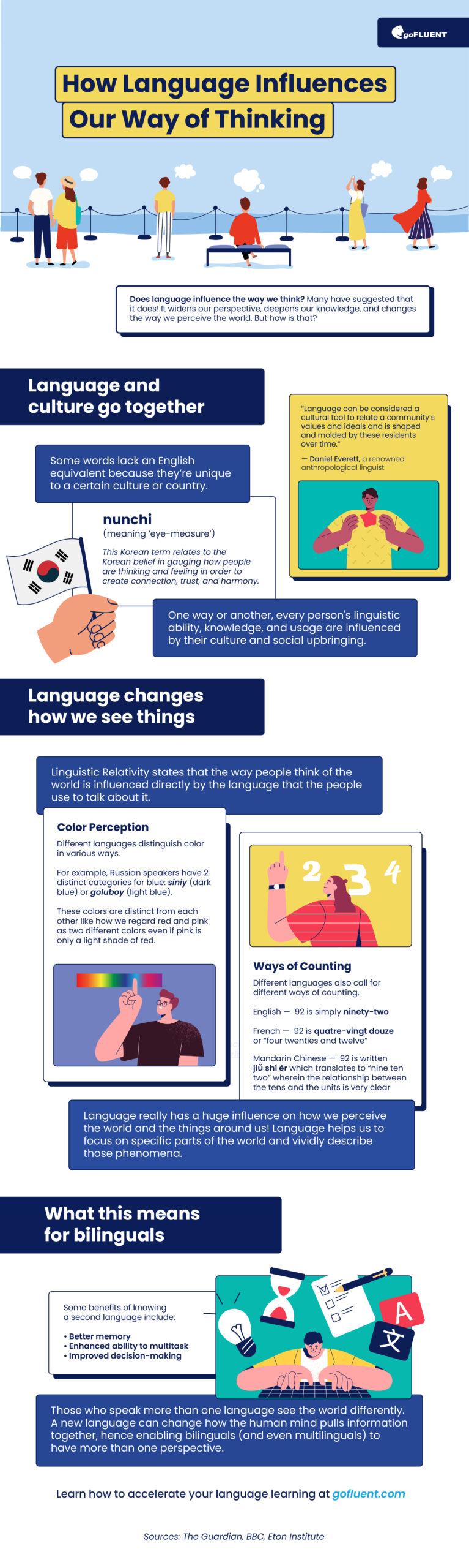 infographic illustrating how language affects the way we think