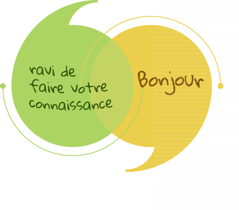 LANGUAGES  French